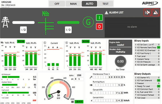 Valores de funcionamiento de un generador en una operacion Paralelo con falla de red